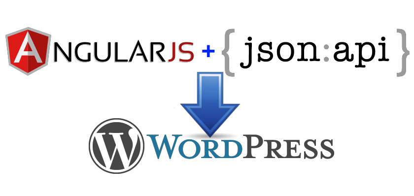 How to Use Angular JS and JSON API to Build a WordPress